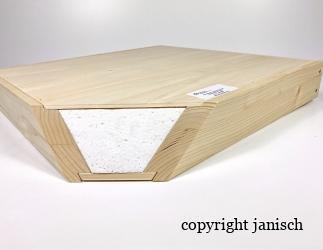 Wärmedeckel; ZAMU10 / 420x490 Bild